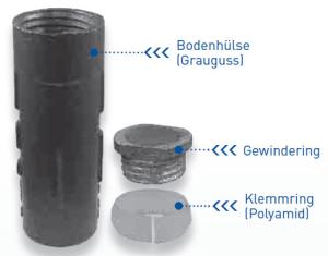 Bodenhülse aus Grauguss (Länge/Maße Ø: ca. 300 mm / Ø 60 mm (Art.Nr.: 90.2811))