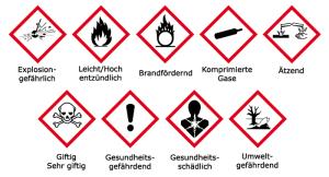 GHS-Gefahrstoffsymbole, Folie (selbstklebend), Einzeletiketten