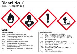 Gefahrstoffetikett, Diesel No. 2 (Ausführung: Gefahrstoffetikett, Diesel No. 2 (Art.Nr.: 21.b2050))