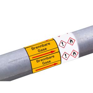 Rohrleitungs-Kennzeichnungsbänder, betriebliche Praxis, (Gruppen IV, V, VIII, IX) mit GHS