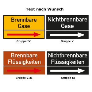 Rohrleitungs-Kennzeichnungsbänder, betriebliche Praxis, (Gruppen IV, V, VIII, XI)