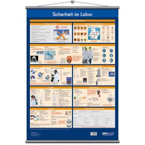 Wandtafel inkl. Aufhängung, Sicherheit im Labor (Ausführung: Wandtafel inkl. Aufhängung, Sicherheit im Labor (Art.Nr.: 90.5015))