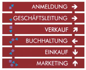 Wegweiser -Unitex B-