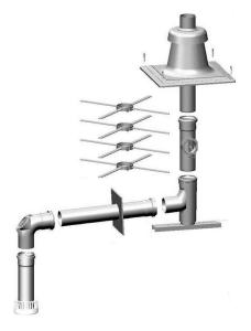 Wolf Anschluss-Set DN80 aus Polypropylen an Abgasleitung für Schachteinbau als Bausatz, raumluftabhängig (Variante: Kunststoff)