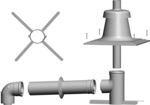 Wolf Anschluss-Set an konzentrische Luft-/Abgasführung im Schacht (Variante: Kunststoff)