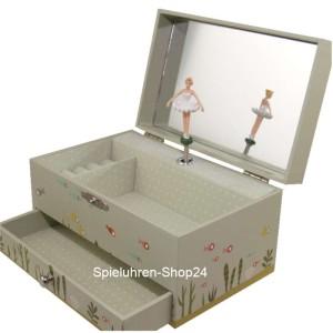 Kinder-Spieluhr, Ninon Wasserwelt -drehende Figur