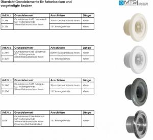 UniSet Einlaufdüse für Folienbecken - Komplettset